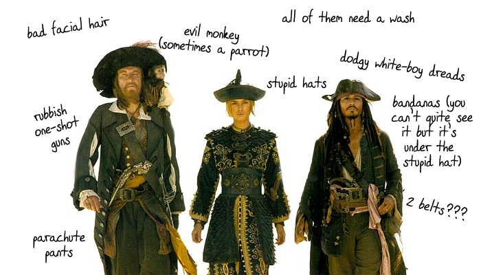 Reasons to be a pirate